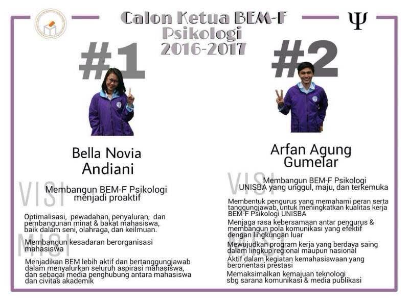 Pemilihan Ketua BEM-F Psikologi periode 2016